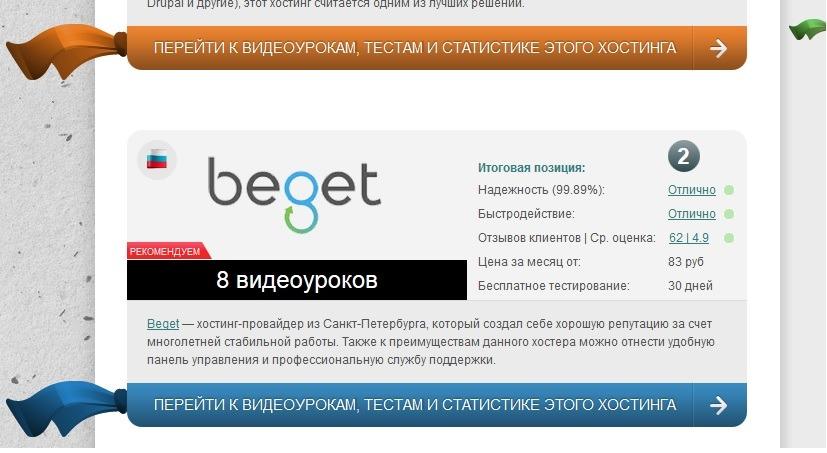 Рейтинг хостинг спб хостинг 5 рублей в месяц